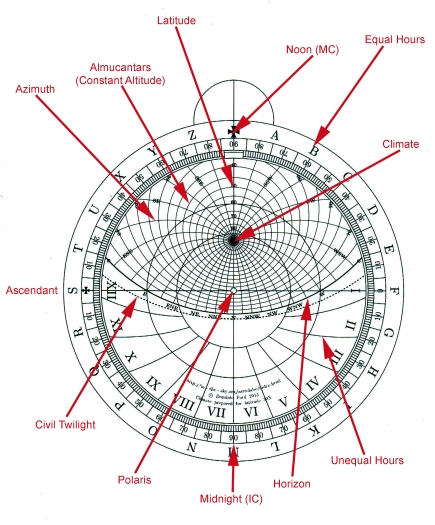Image result for astrolabe explained